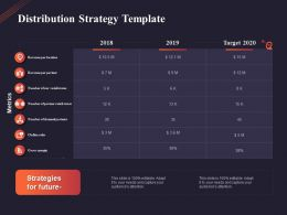 Distribution Strategy Template Ppt Powerpoint Presentation Diagram Templates