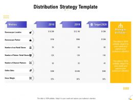 Distribution Strategy Template Ppt Powerpoint Presentation Infographic