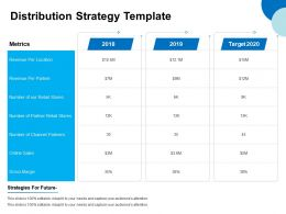 Distribution Strategy Template Ppt Powerpoint Presentation Slides Inspiration