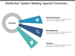 Distribution System Meeting Agenda Consumer Brands Organizational Structure Cpb
