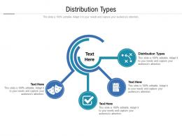 Distribution Types Ppt Powerpoint Presentation Topics Cpb