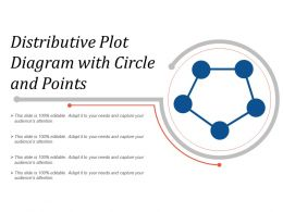 Distributive Plot Diagram With Circle And Points