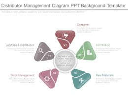 Distributor Management Diagram Ppt Background Template