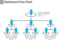 Distributors Flow Chart