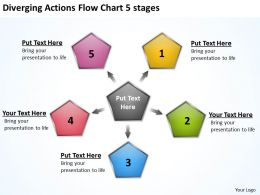 diverging actions flow chart 5 stages Charts and Networks PowerPoint Slides