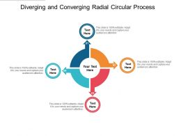 Diverging And Converging Radial Circular Process
