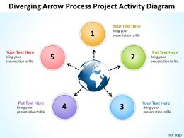 diverging arrow process project activity diagram Cycle PowerPoint Slides