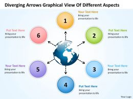 diverging arrows graphical view of different aspects Cycle Flow Chart PowerPoint Slides