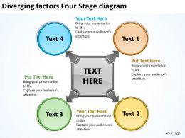 diverging factors four stage diagram Circular Flow Spoke Process PowerPoint templates