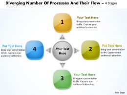 diverging number of processes and their flow 4 stages Circular Diagram PowerPoint templates