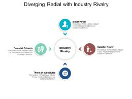 Diverging Radial With Industry Rivalry