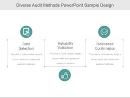 Diverse Audit Methods Powerpoint Sample Design