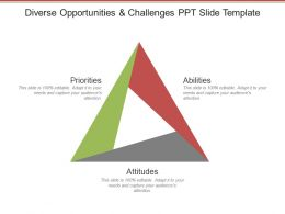 Diverse Opportunities And Challenges Ppt Slide Template