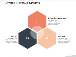 Diverse Revenue Streams Ppt Powerpoint Presentation Gallery Background Images Cpb