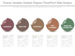 Diverse Variables Analysis Diagram Powerpoint Slide Designs