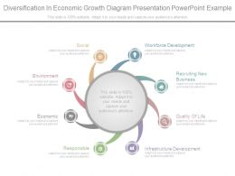 Diversification In Economic Growth Diagram Presentation Powerpoint Example