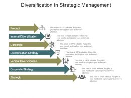 Diversification In Strategic Management Powerpoint Slides Design