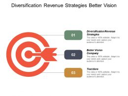 Diversification Revenue Strategies Better Vision Company Collaborative Strategy Cpb