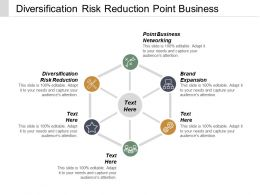 Diversification Risk Reduction Point Business Networking Brand Expansion Cpb