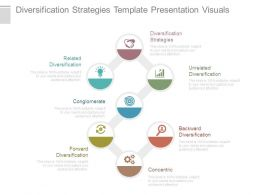 Diversification Strategies Template Presentation Visuals