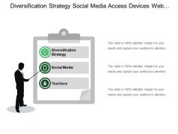 Diversification Strategy Social Media Access Devices Web Analytics
