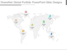 Diversified Global Portfolio Powerpoint Slide Designs