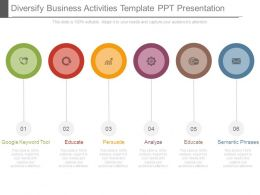 Diversify Business Activities Template Ppt Presentation