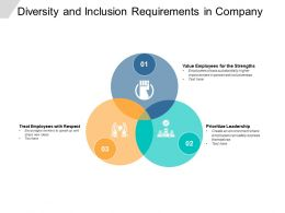 Diversity And Inclusion Requirements In Company