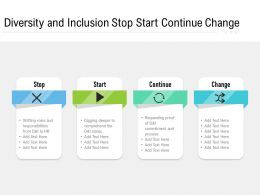 Diversity And Inclusion Stop Start Continue Change