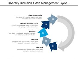 Diversity Inclusion Cash Management Cycle Management New Talent Cpb