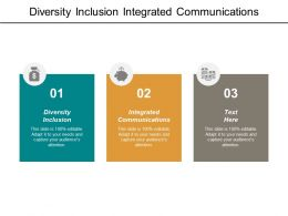 Diversity Inclusion Integrated Communications Automate Business Business Agility Cpb