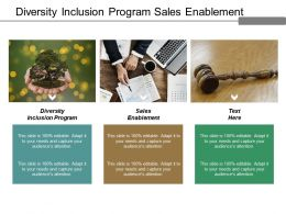 Diversity Inclusion Program Sales Enablement Employee Engagement Productivity Cpb