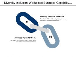 Diversity Inclusion Workplace Business Capability Model Customer Relationship Management Cpb