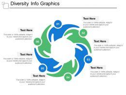Diversity Info Graphics