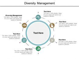 Diversity Management Ppt Powerpoint Presentation Outline Gridlines Cpb