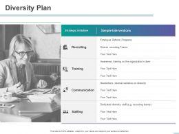 Diversity Plan Awareness Training Ppt Powerpoint Presentation Clipart Images