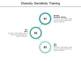 Diversity Sensitivity Training Ppt Powerpoint Presentation Infographics Aids Cpb