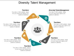 Diversity Talent Management Ppt Powerpoint Presentation File Images Cpb