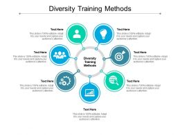Diversity Training Methods Ppt Powerpoint Presentation Outline Icon Cpb