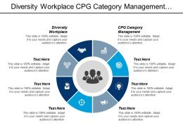 Diversity Workplace Cpg Category Management Customer Marketing Analytics Cpb