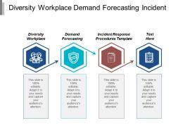 Diversity Workplace Demand Forecasting Incident Response Procedures Template Cpb