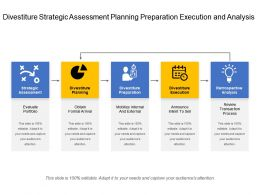 Divestiture Strategic Assessment Planning Preparation Execution And Analysis
