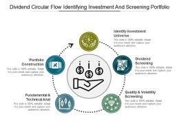 Dividend Circular Flow Identifying Investment And Screening Portfolio