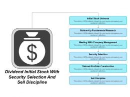 Dividend Initial Stock With Security Selection And Sell Discipline