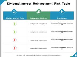 Dividend Interest Reinvestment Risk Table Ppt Powerpoint Presentation File Infographics