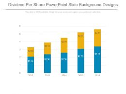 Dividend Per Share Powerpoint Slide Background Designs