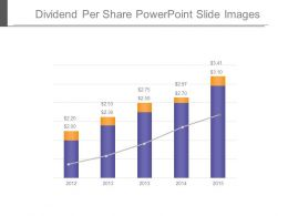 Dividend Per Share Powerpoint Slide Images
