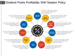 Dividend Points Profitability With Taxation Policy