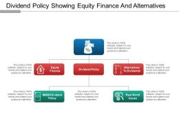 Dividend Policy Showing Equity Finance And Alternatives