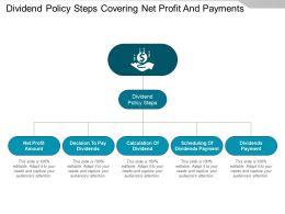 Dividend Policy Steps Covering Net Profit And Payments
